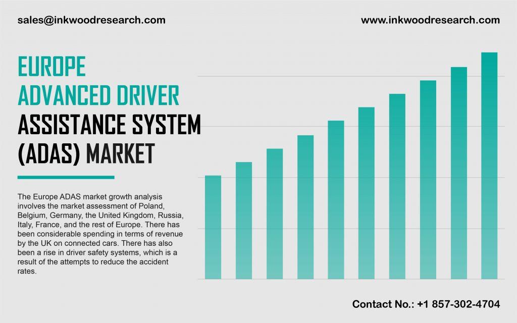 Europe Advanced Driver Assistance System (ADAS) Market