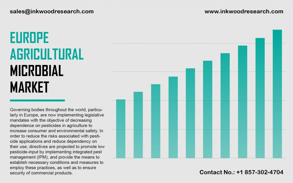 Europe Agricultural Microbial Market