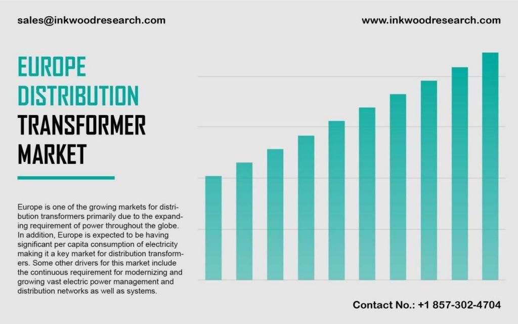 Europe Distribution Transformer Market
