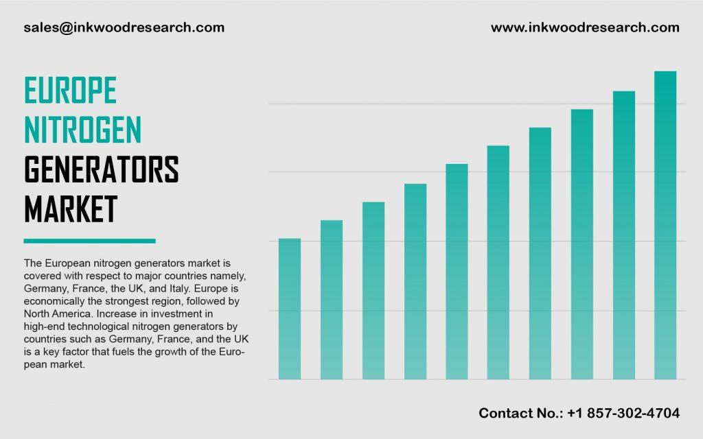 Europe Nitrogen Generators Market