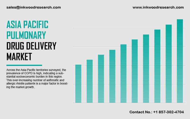 asia-pacific-pulmonary-drug-delivery-market