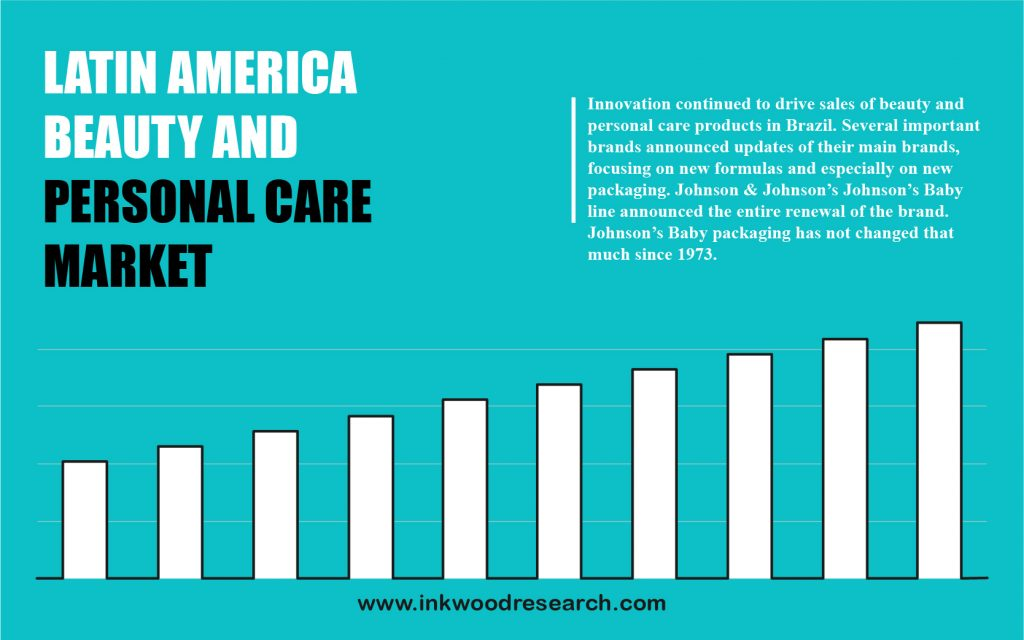 latin-america-beauty-and-personal-care-market