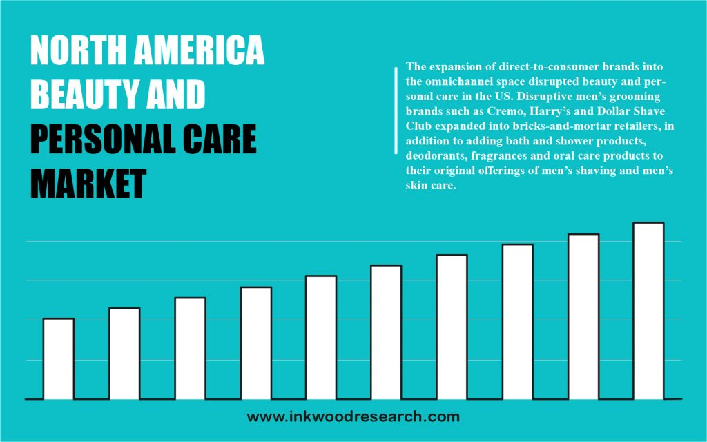 north-america-beauty-and-personal-care-market
