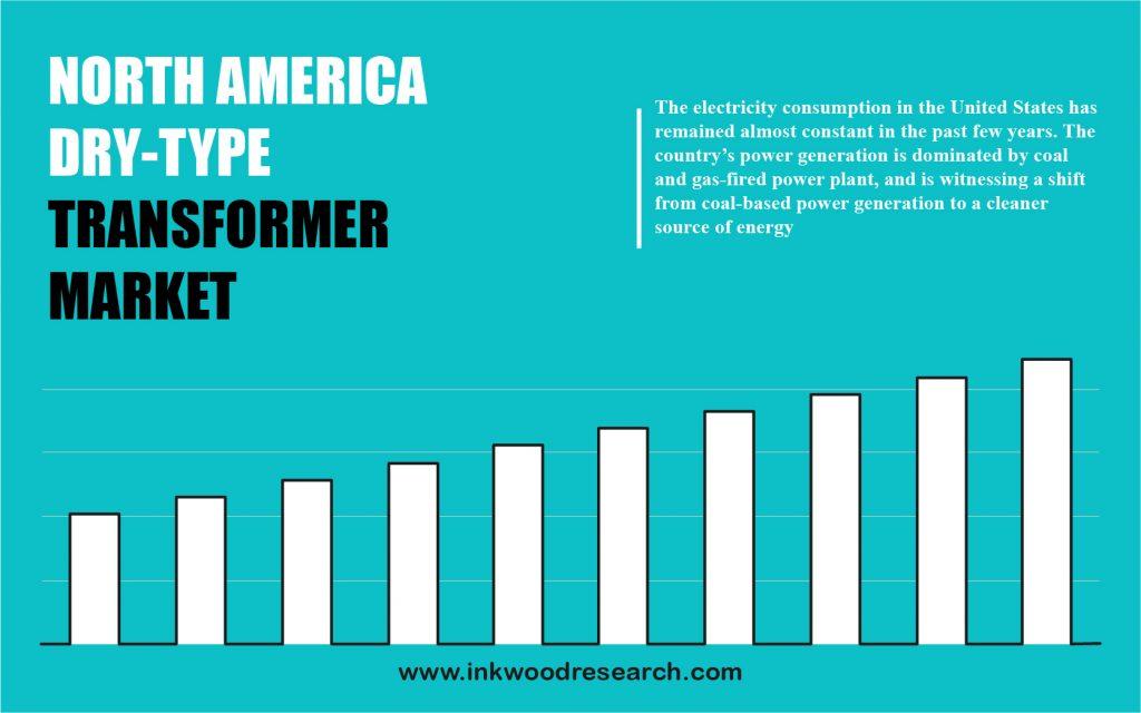 north-america-dry-type-transformer-market