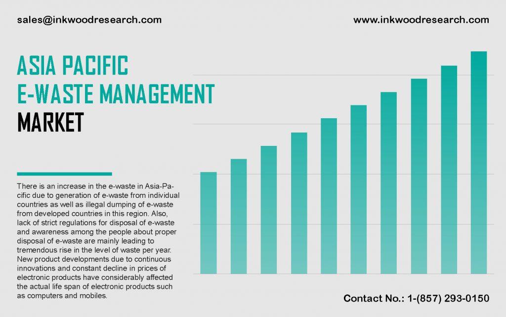 asia-pacific-e-waste-management-market