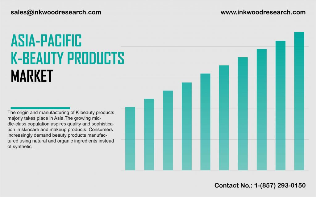 asia-pacific-k-beauty-products-market