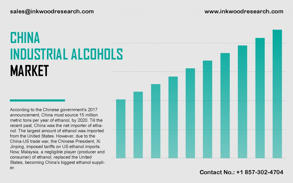 china-industrial-alcohols-market