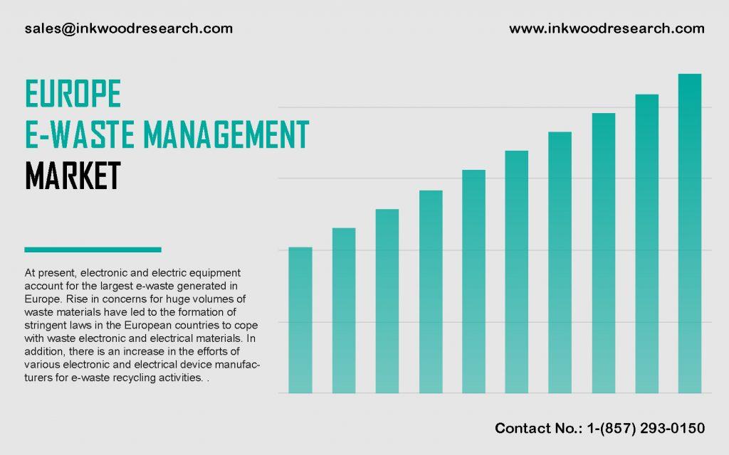 europe-e-waste-management-market