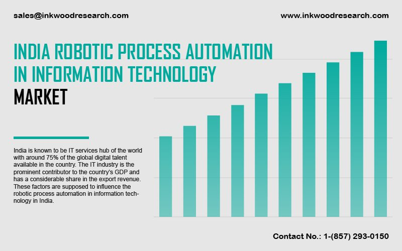 india-robotic-process-automation-in-information-technology-market