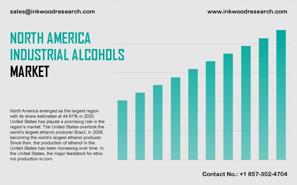 north-america-industrial-alcohols-market