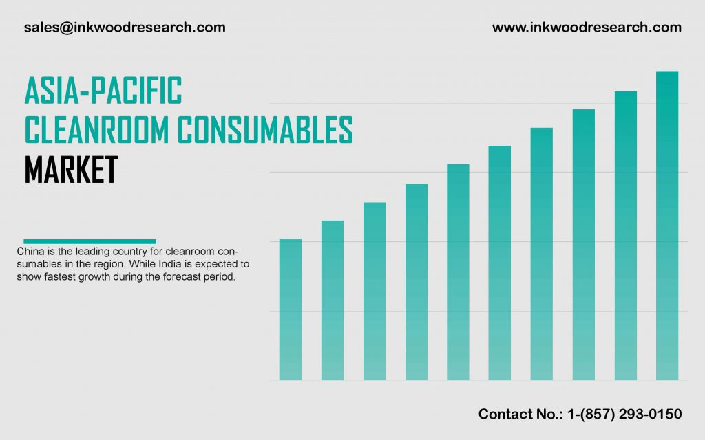 asia-pacific-cleanroom-consumables-market