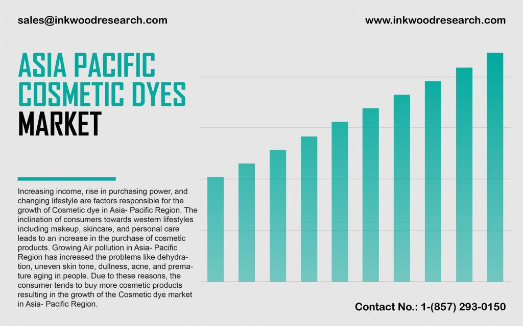 asia-pacific-cosmetic-dyes-market