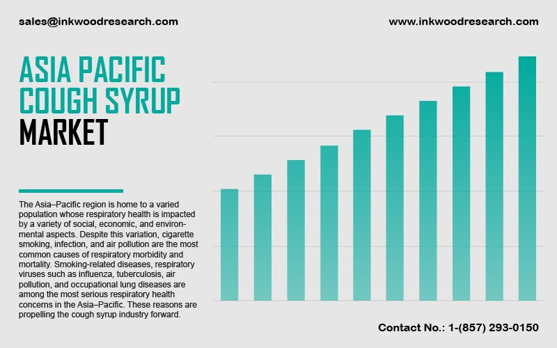 asia-pacific-cough-syrup-market