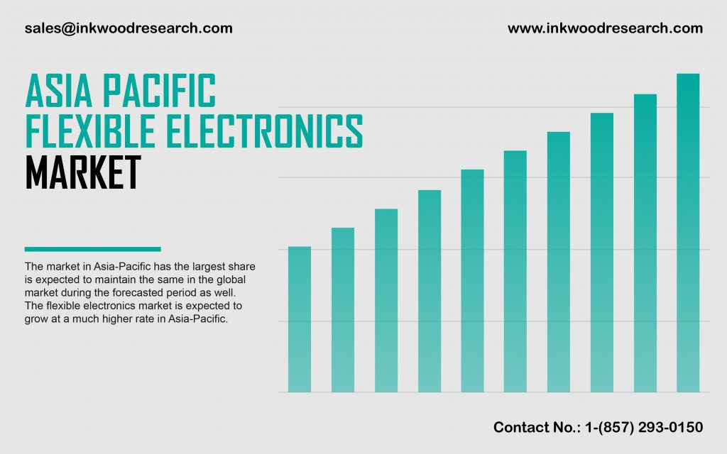 asia-pacific-flexible-electronics-market