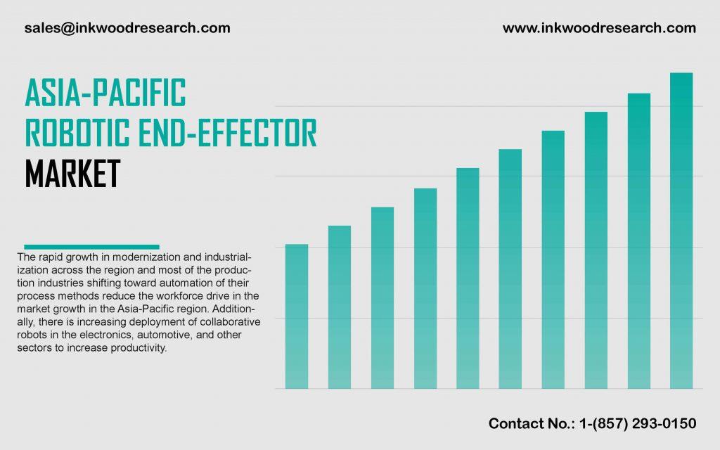 asia-pacific-robotic-end-effector-market