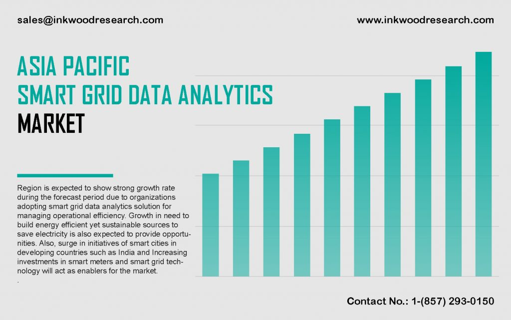 asia-pacific-smart-grid-data-analytics-market