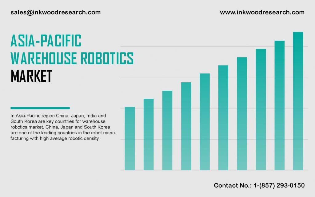 asia-pacific-warehouse-robotics-market