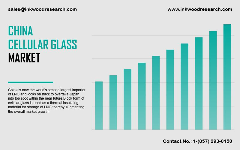 china-cellular-glass-market