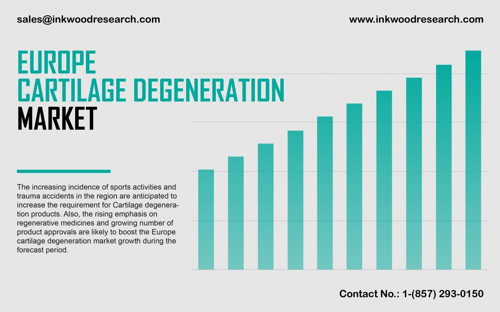 europe-cartilage-degeneration-market