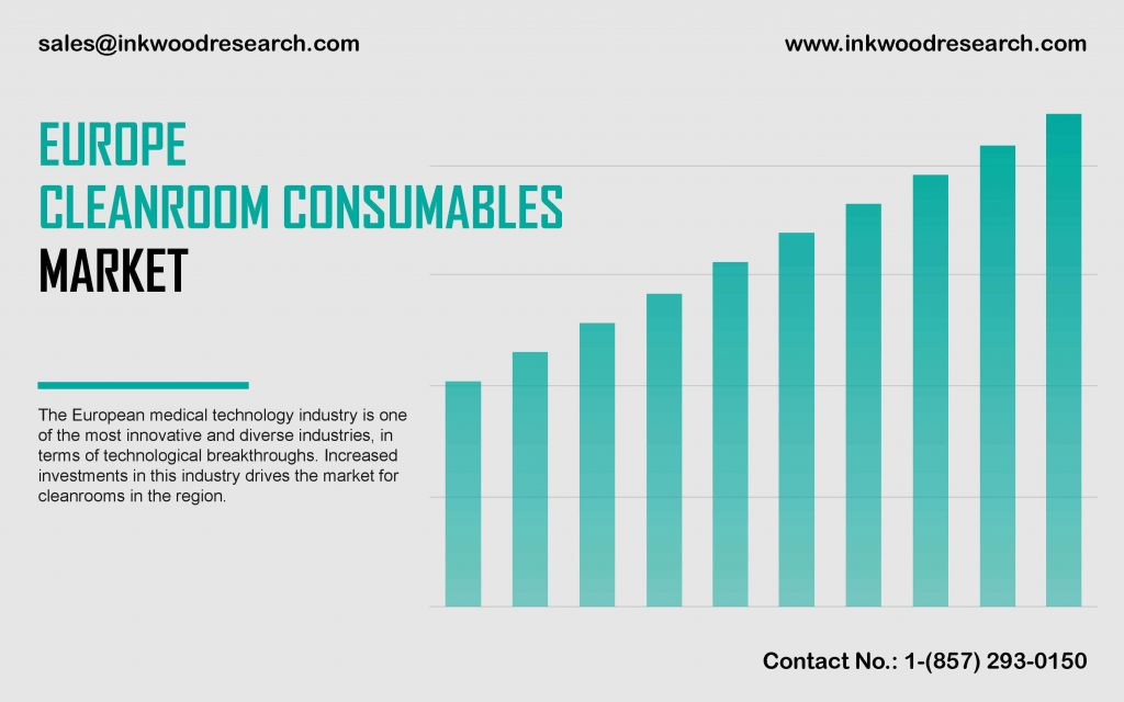 europe-cleanroom-consumables-market