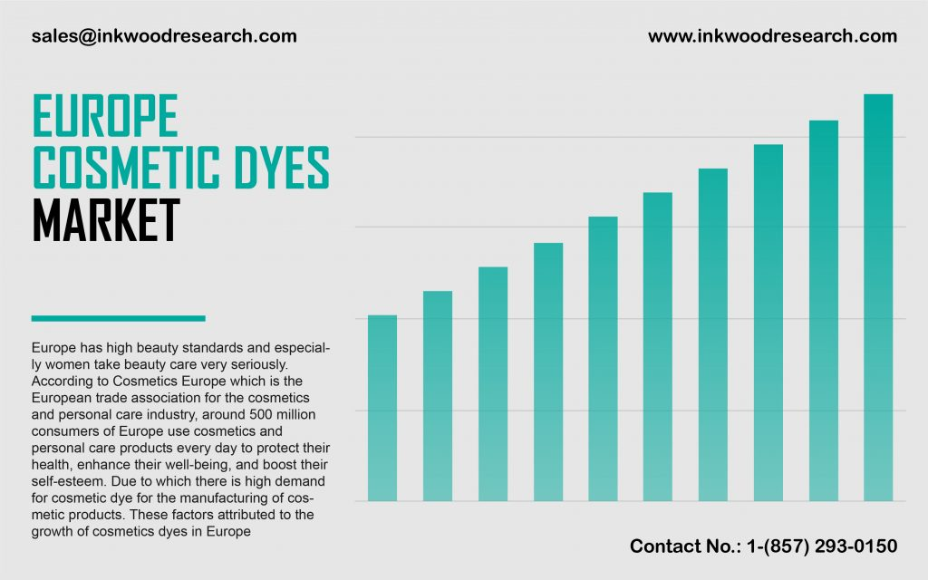 europe-cosmetic-dyes-market