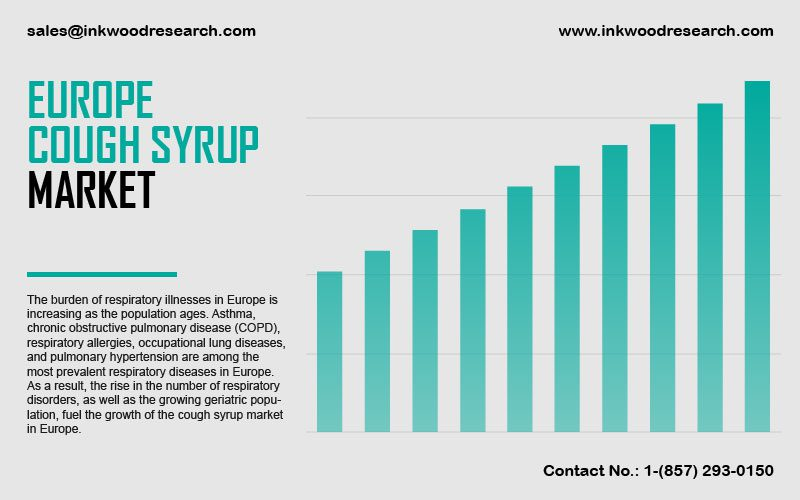 europe-cough-syrup-market