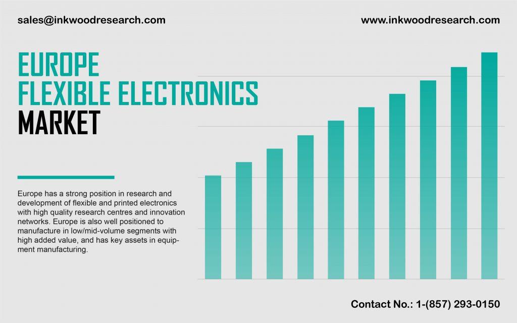 europe-flexible-electronics-market