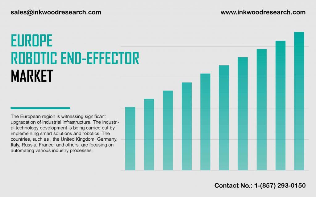 europe-robotic-end-effector-market