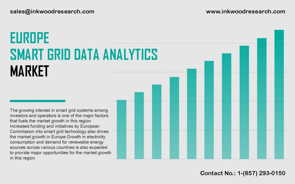 europe-smart-grid-data-analytics-market