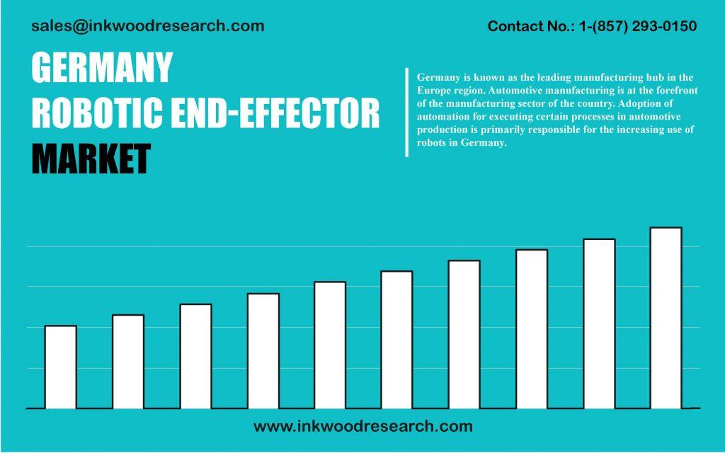 germany-robotic-end-effector-market