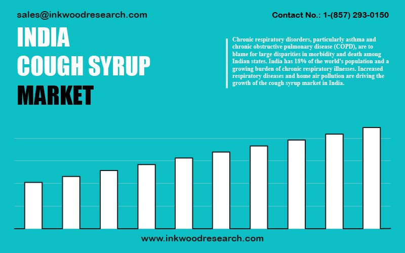 india-cough-syrup-market