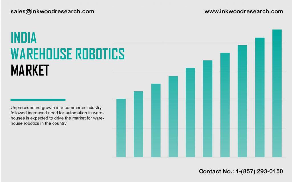 india-warehouse-robotics-market