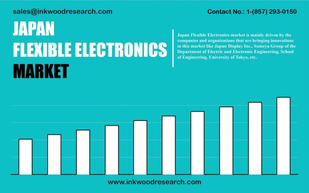 japan-flexible-electronics-market