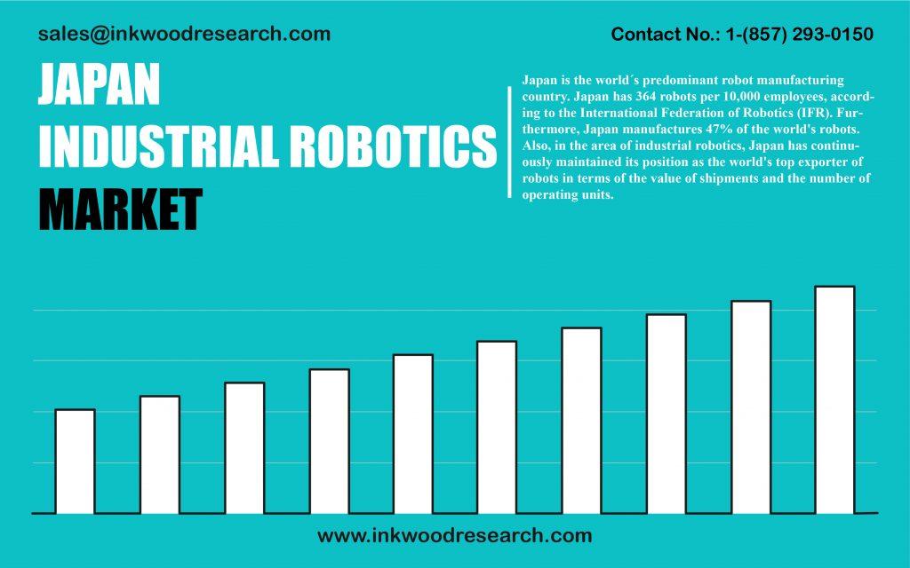 japan-industrial-robotics-market
