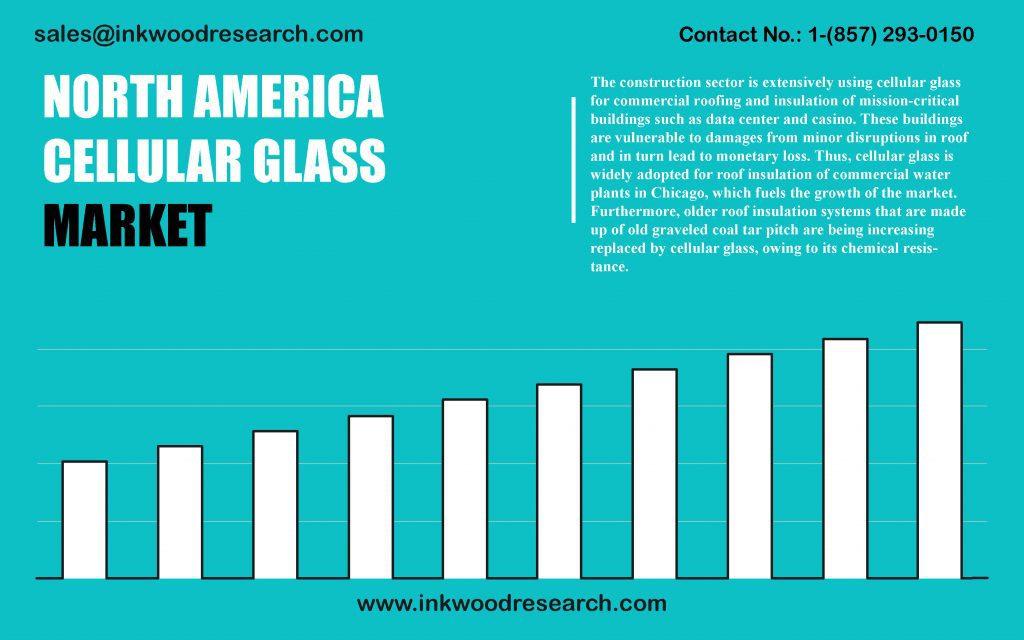 north-america-cellular-glass-market