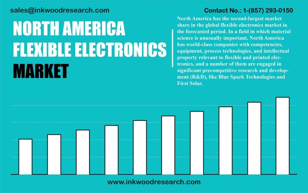 north-america-flexible-electronics-market