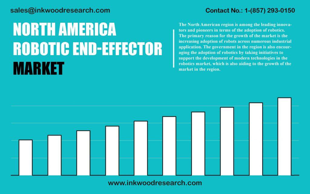 north-america-robotic-end-effector-market