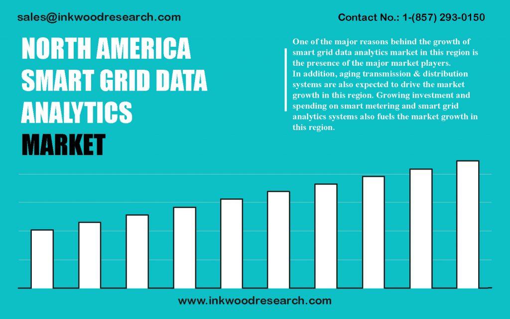 north-america-smart-grid-data-analytics-market