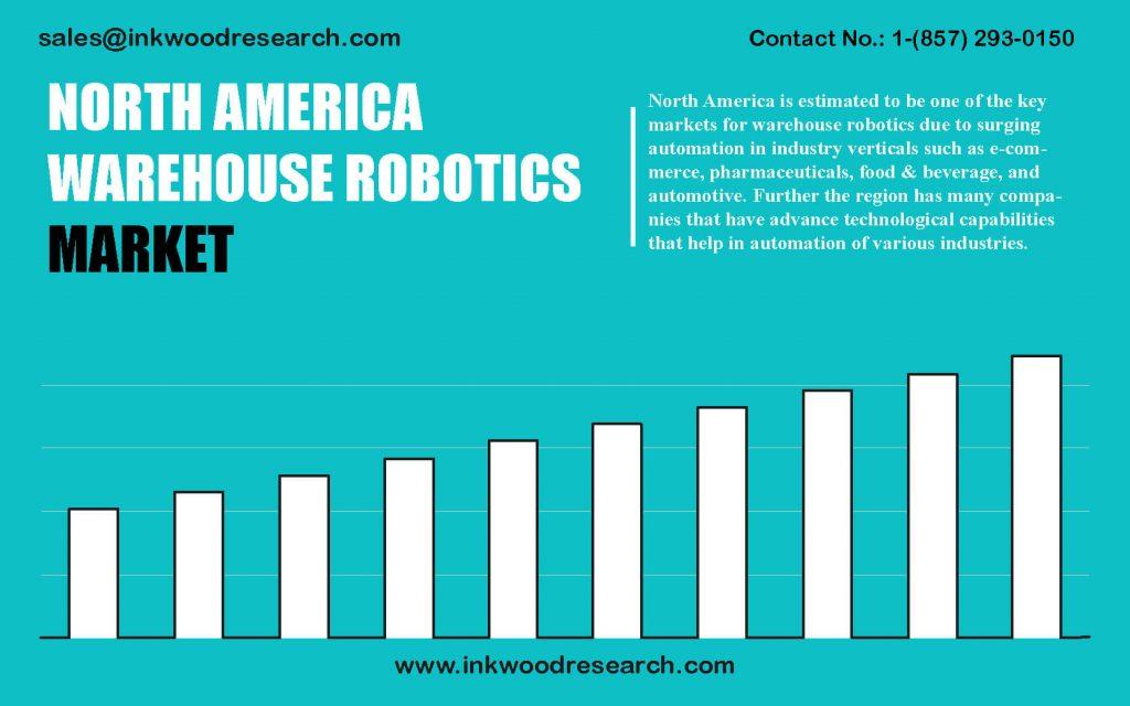 north-america-warehouse-robotics-market