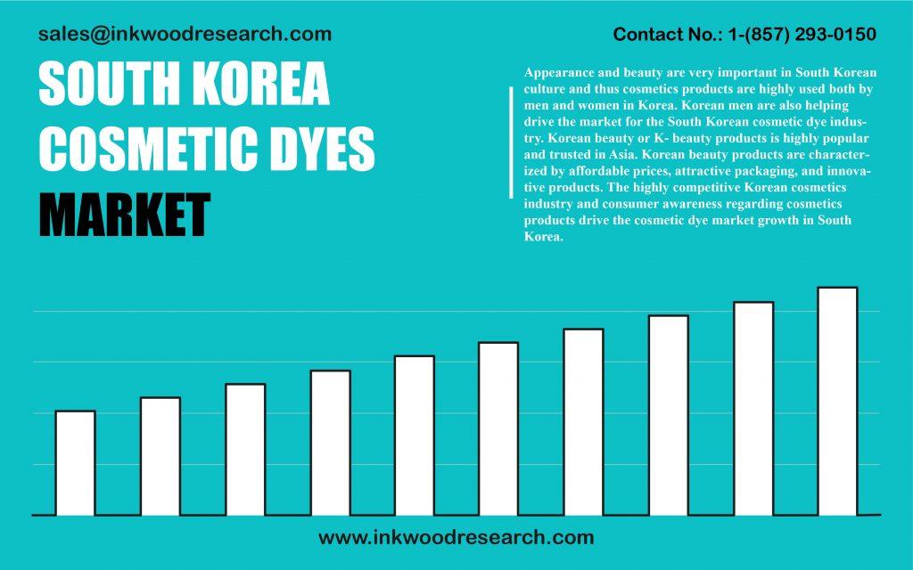south-korea-cosmetic-dyes-market