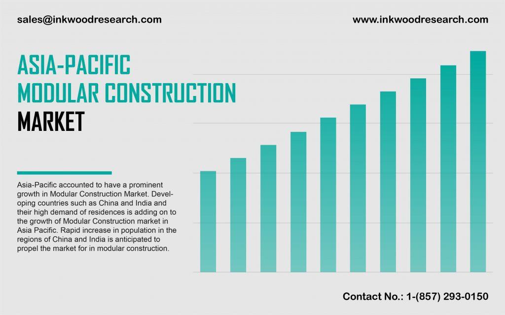asia-pacific-modular-construction-market