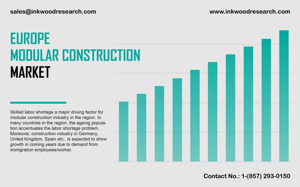 europe-modular-construction-market