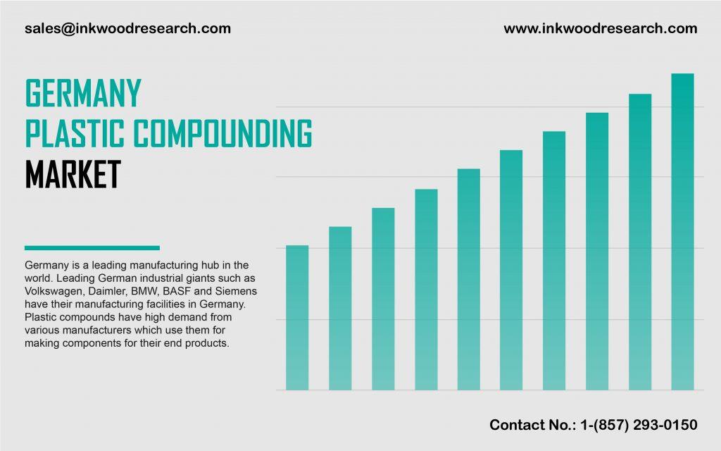germany-plastic-compounding-market