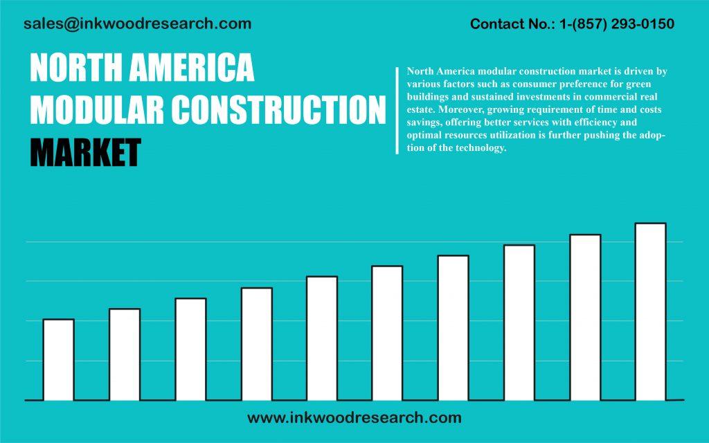 north-america-modular-construction-market