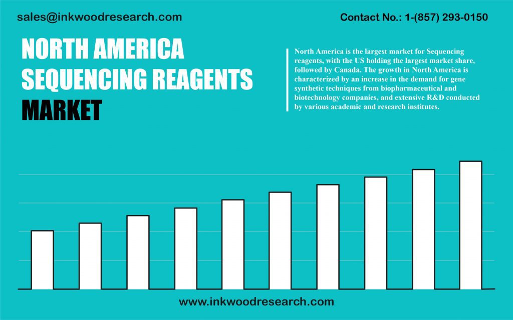 north-america-sequencing-reagents-market