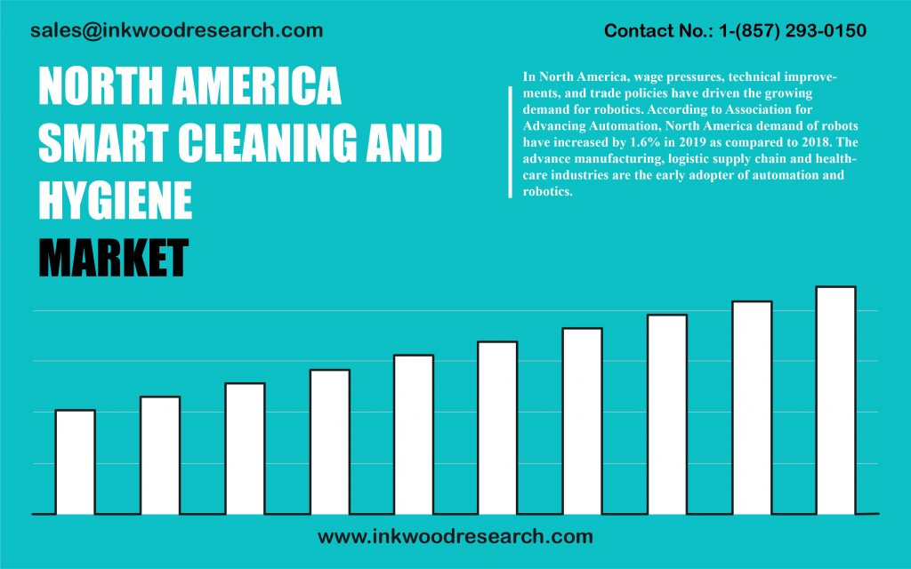 north-america-smart-cleaning-and-hygiene-market