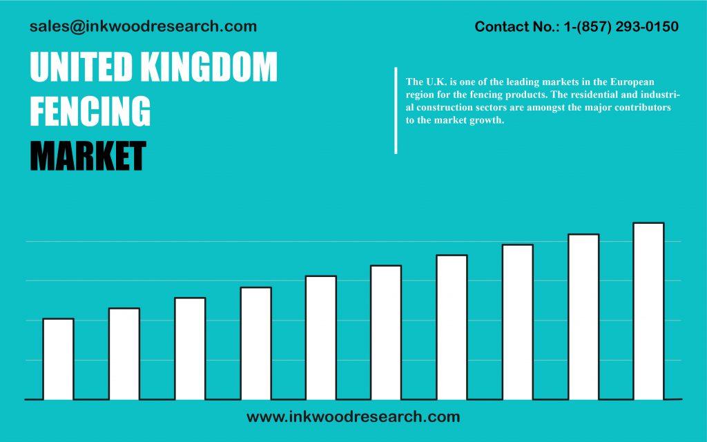 united-kingdom-fencing-market