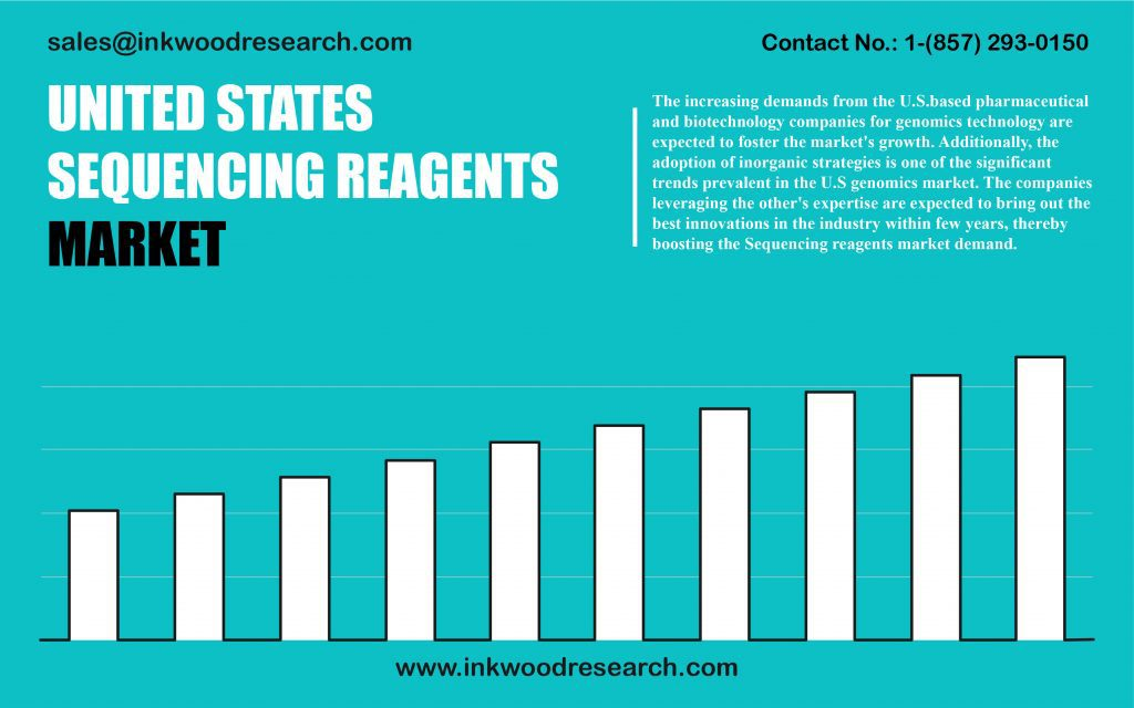 united-states-sequencing-reagents-market