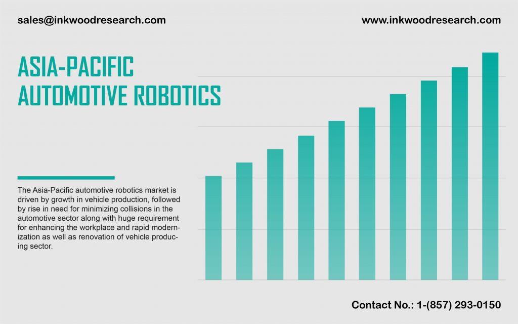 asia-pacific-automotive-robotics-market