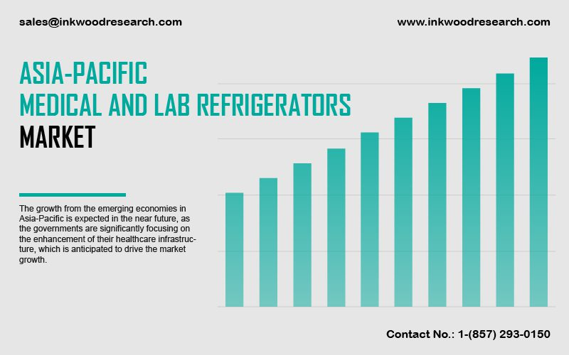 asia-pacific-medical-and-lab-refrigerators-market